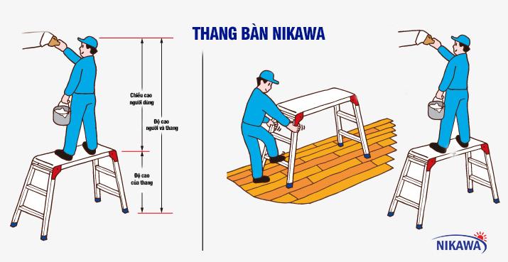 Thang bàn Nikawa NKC-04