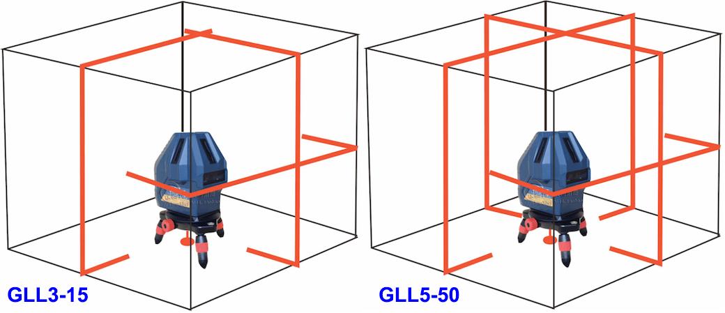 GLL 5-50 X