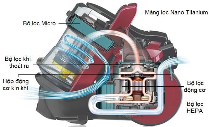 Máy hút bụi Hitachi CV-SC230V điều khiển trên tay cầm