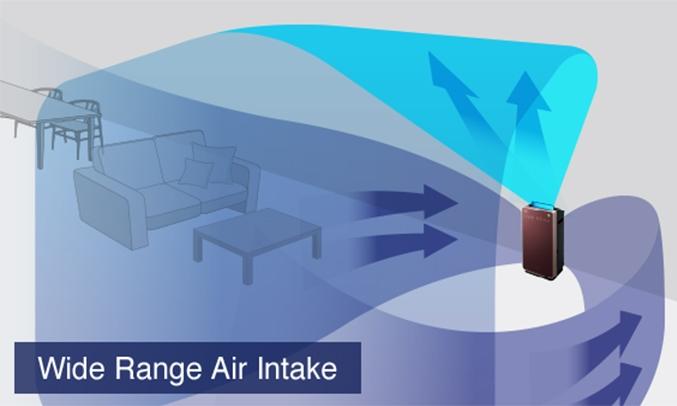 Máy lọc không khí Hitachi EP-L110E 240 (BR) lọc bụi nhanh chóng
