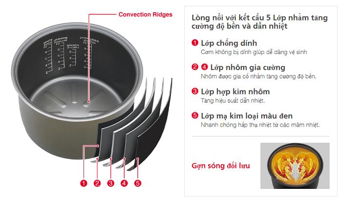 Lòng nồi cơm điện tử Hitachi RZ-D18VFY dày 3.0 mm