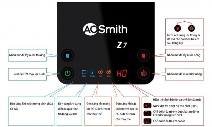 Máy lọc nước A.O.Smith Z7 hệ thống kiểm soát điện tử