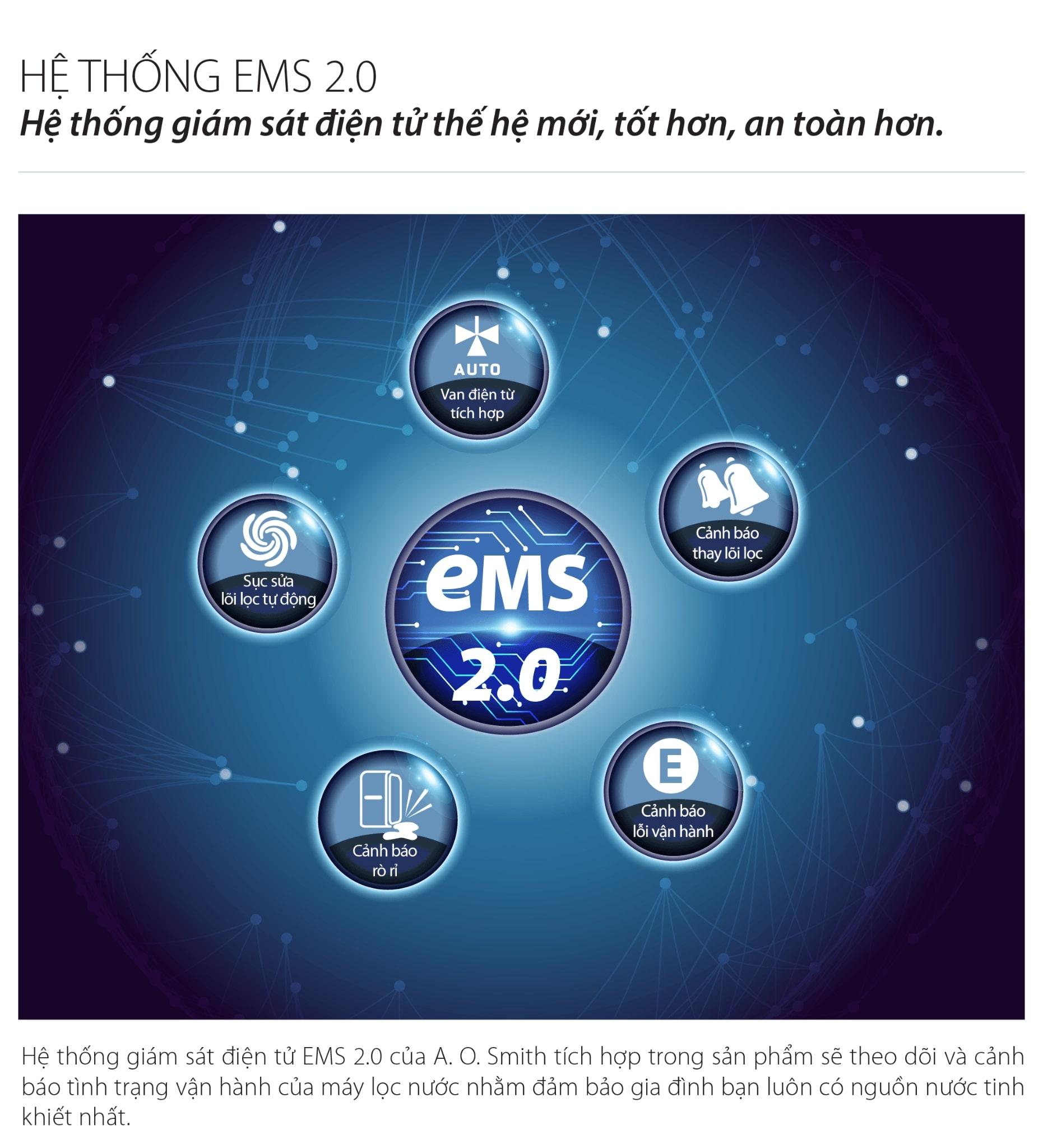 hệ thống điện tử EMS 2.0 Máy lọc nước RO AOSmith G2