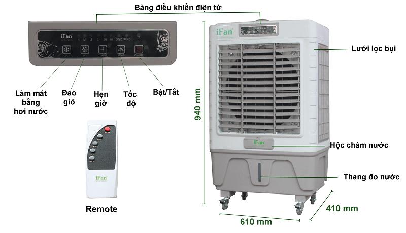 MÁY LÀM MÁT IFAN-650