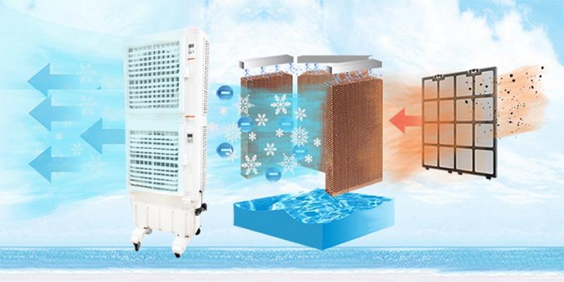 Quạt điều hòa không khí iCool IC-702