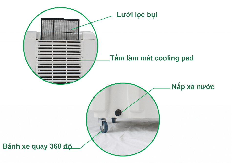 MÁY LÀM MÁT IFAN-1600